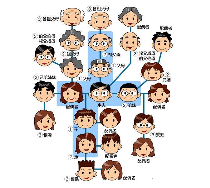 社会保険の適用事業所と被保険者