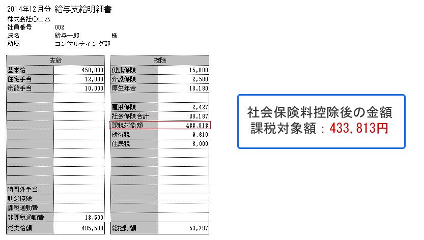 前月給与から課税対象額を求める