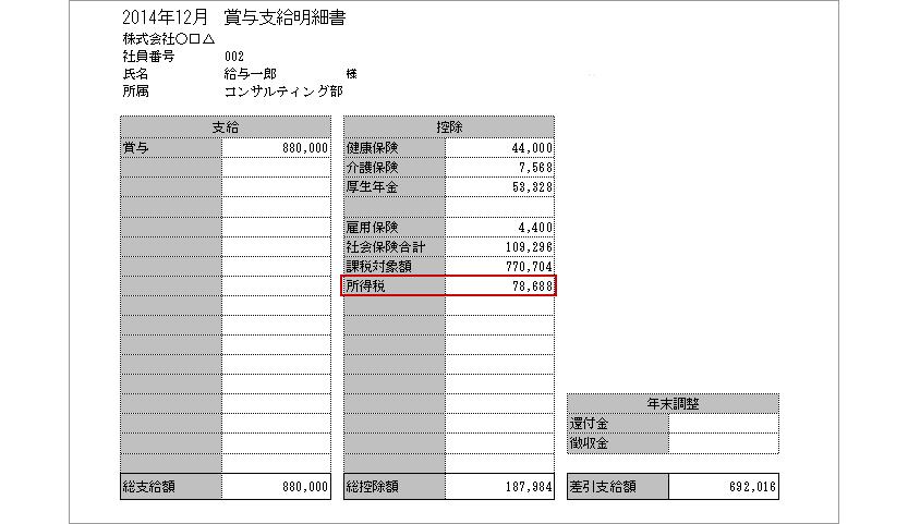 賞与の所得税額