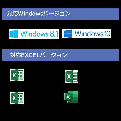 給与計算DX動作条件